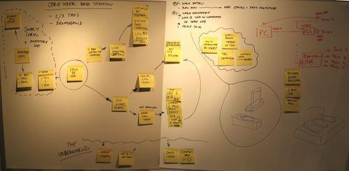 Rm_design_thinking
